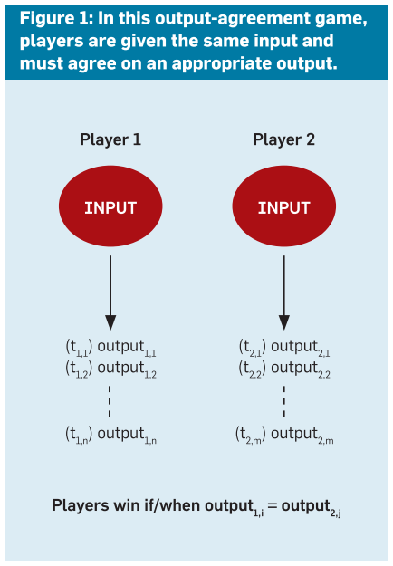 output-agreement-games